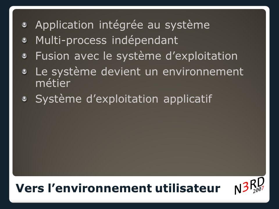 Application intégrée au système Multi-process indépendant Fusion avec le système dexploitation Le système devient un environnement métier Système dexploitation applicatif Vers lenvironnement utilisateur