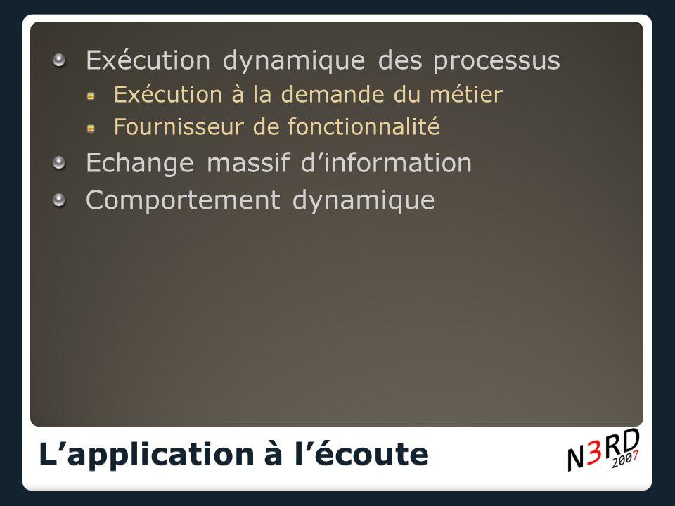 Exécution dynamique des processus Exécution à la demande du métier Fournisseur de fonctionnalité Echange massif dinformation Comportement dynamique Lapplication à lécoute