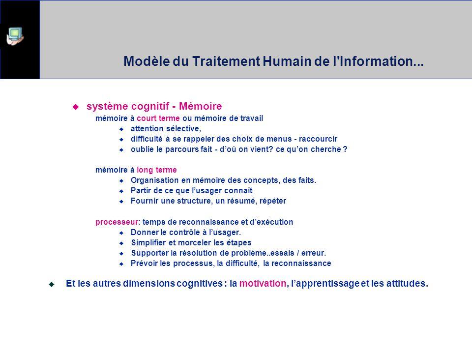 Modèle du Traitement Humain de l'Information... système moteur ergonomie physique des dispositifs Loi de Fitts T= I log2 2D/L D = distance à parcourir