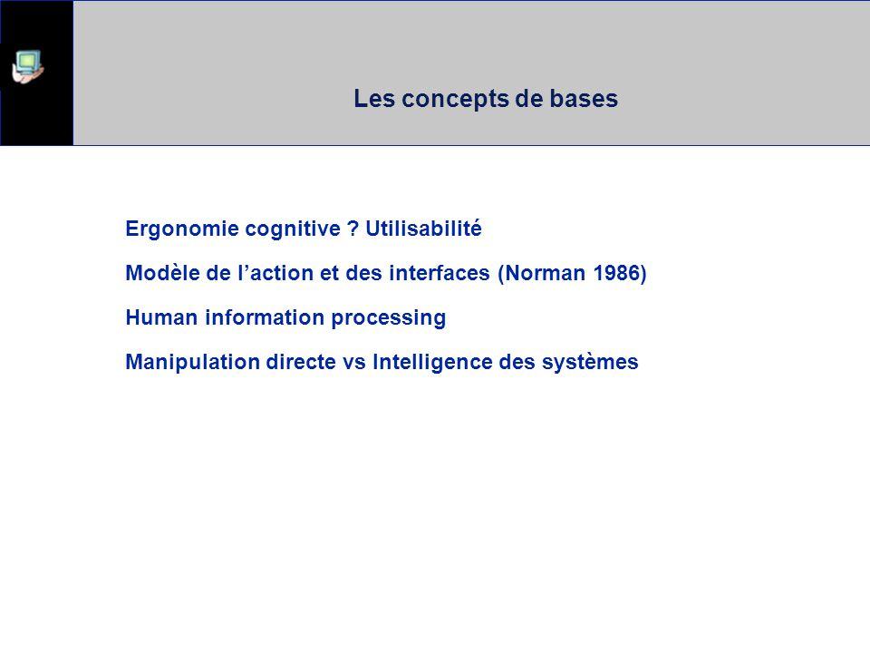 Les concepts de bases Ergonomie cognitive .