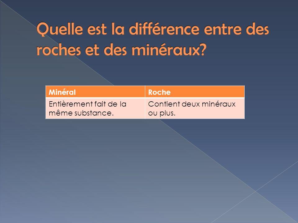 MinéralRoche Entièrement fait de la même substance. Contient deux minéraux ou plus.