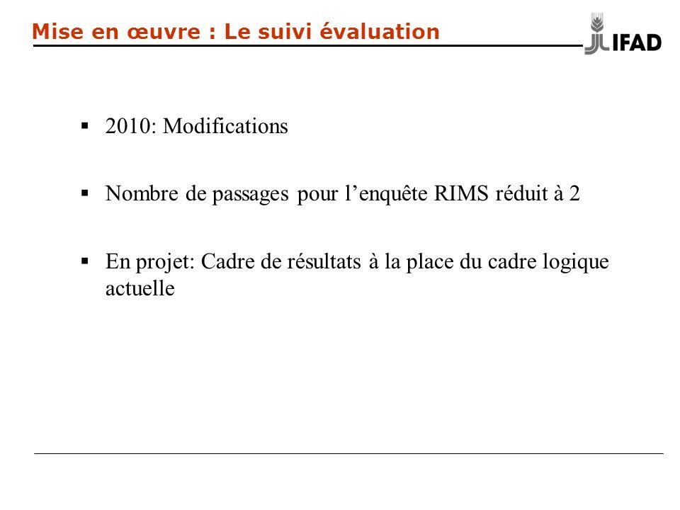 2010: Modifications Nombre de passages pour lenquête RIMS réduit à 2 En projet: Cadre de résultats à la place du cadre logique actuelle Mise en œuvre : Le suivi évaluation