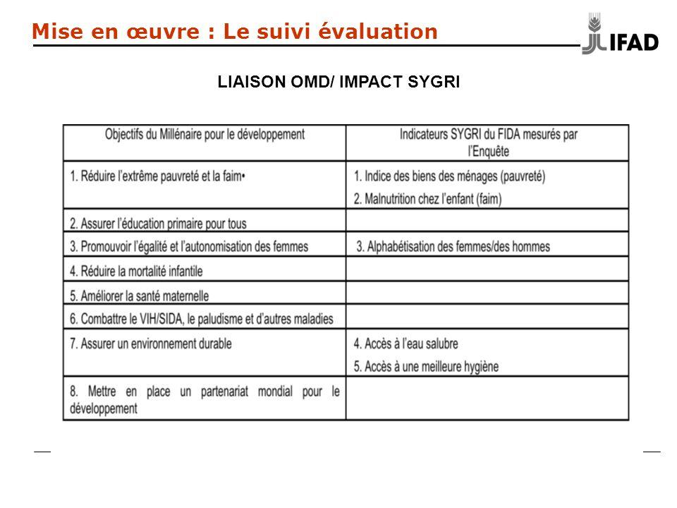 LIAISON OMD/ IMPACT SYGRI Mise en œuvre : Le suivi évaluation