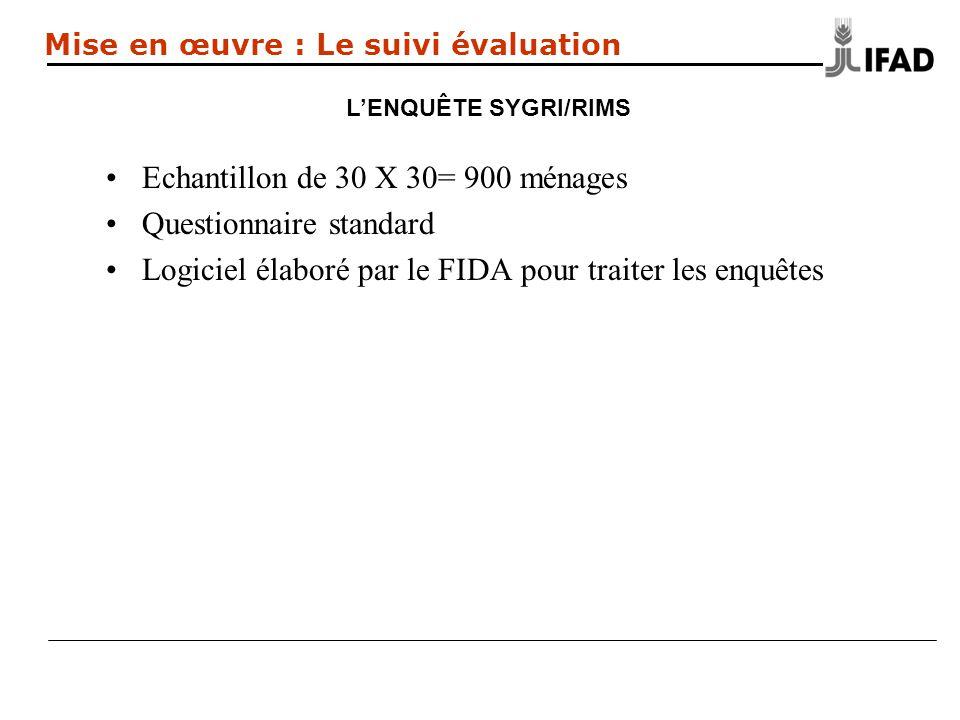 Echantillon de 30 X 30= 900 ménages Questionnaire standard Logiciel élaboré par le FIDA pour traiter les enquêtes Mise en œuvre : Le suivi évaluation