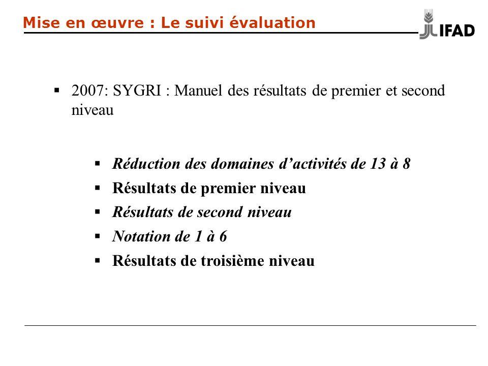 2007: SYGRI : Manuel des résultats de premier et second niveau Réduction des domaines dactivités de 13 à 8 Résultats de premier niveau Résultats de second niveau Notation de 1 à 6 Résultats de troisième niveau Mise en œuvre : Le suivi évaluation