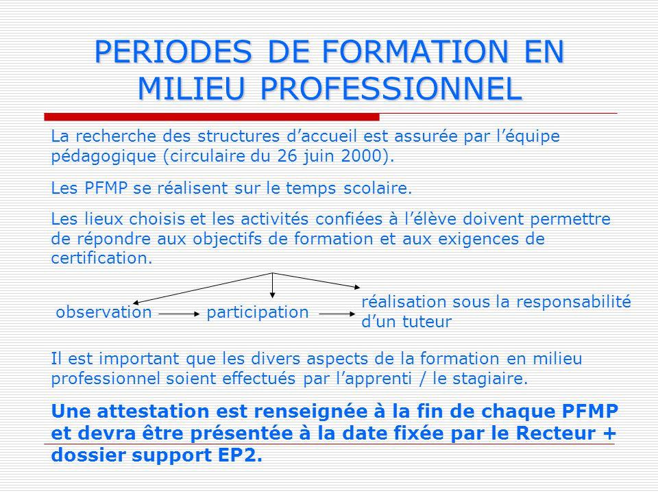 La recherche des structures daccueil est assurée par léquipe pédagogique (circulaire du 26 juin 2000). Les PFMP se réalisent sur le temps scolaire. Un