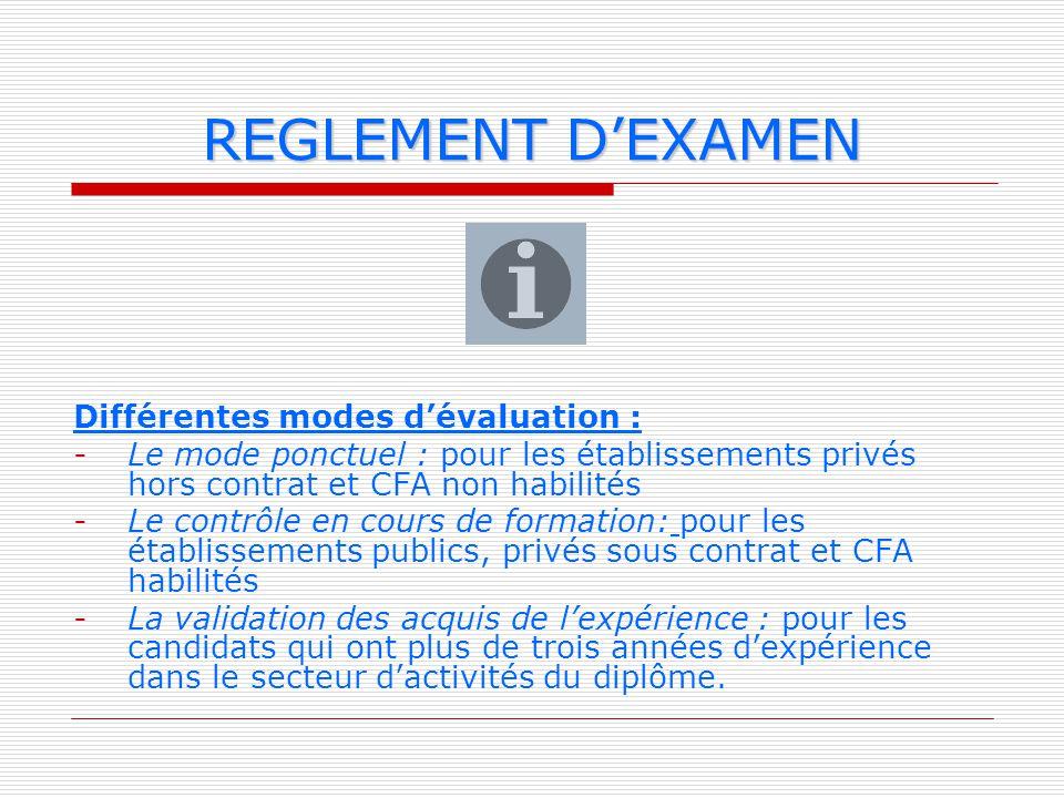 REGLEMENT DEXAMEN Différentes modes dévaluation : -Le mode ponctuel : pour les établissements privés hors contrat et CFA non habilités -Le contrôle en