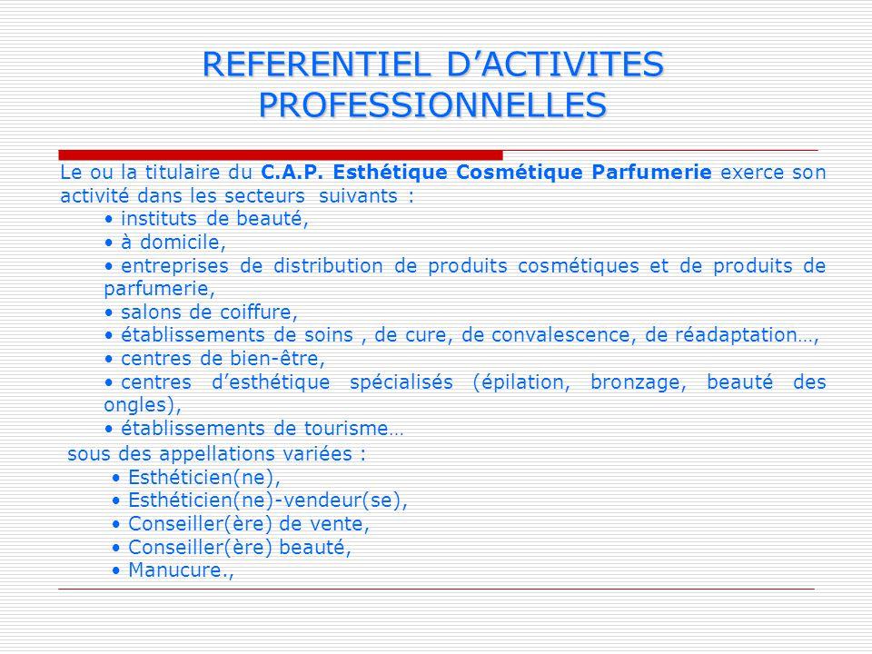 REFERENTIEL DACTIVITES PROFESSIONNELLES Le ou la titulaire du C.A.P. Esthétique Cosmétique Parfumerie exerce son activité dans les secteurs suivants :