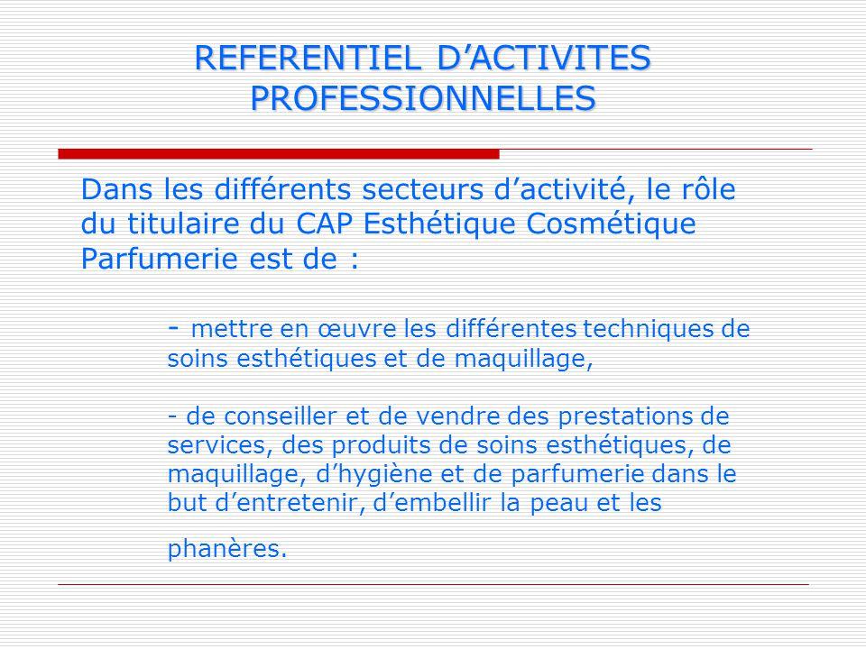 Dans les différents secteurs dactivité, le rôle du titulaire du CAP Esthétique Cosmétique Parfumerie est de : - mettre en œuvre les différentes techni