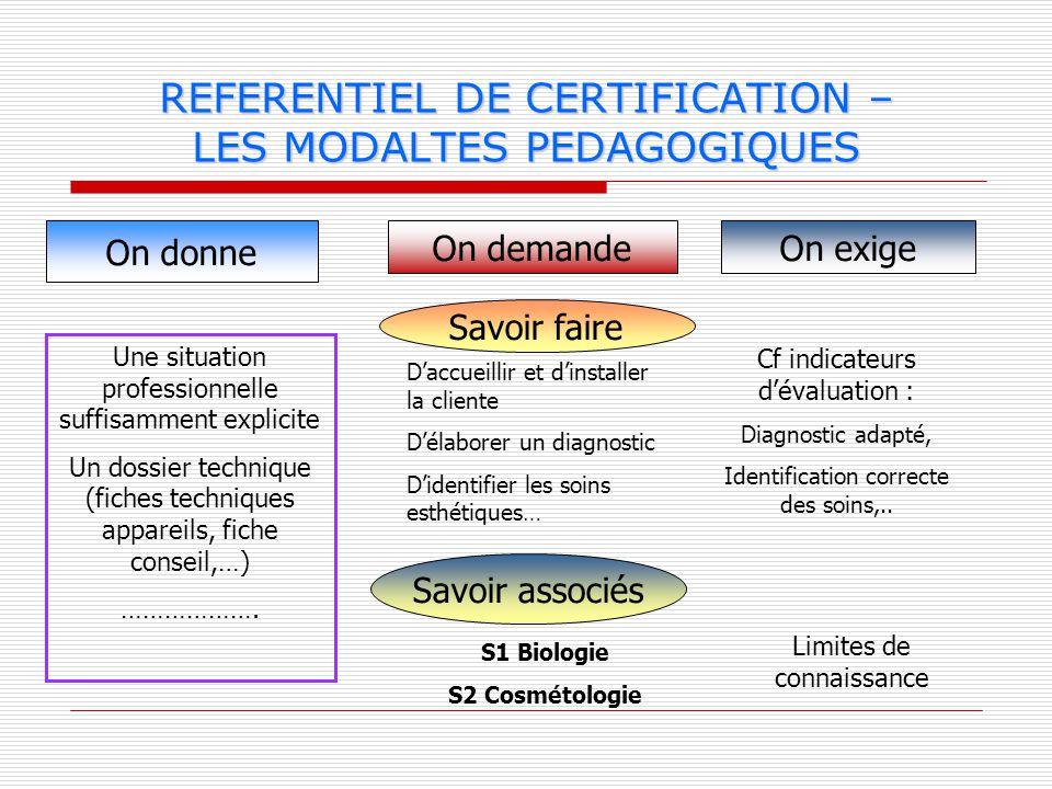 REFERENTIEL DE CERTIFICATION – LES MODALTES PEDAGOGIQUES Une situation professionnelle suffisamment explicite Un dossier technique (fiches techniques