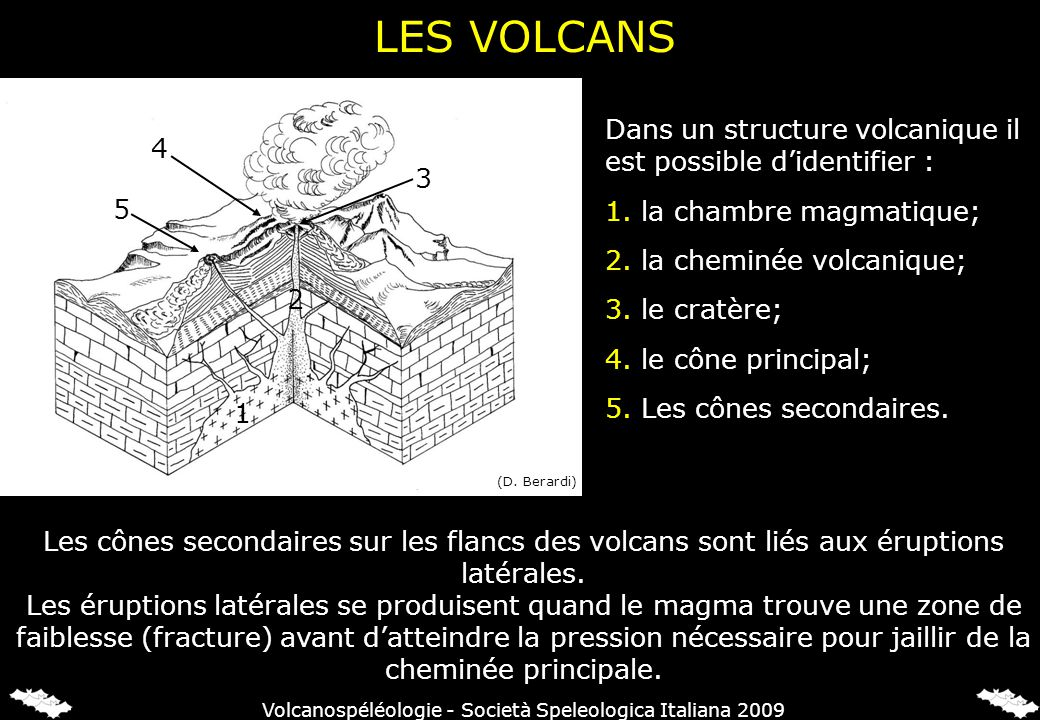 Les cônes secondaires sur les flancs des volcans sont liés aux éruptions latérales. Les éruptions latérales se produisent quand le magma trouve une zo