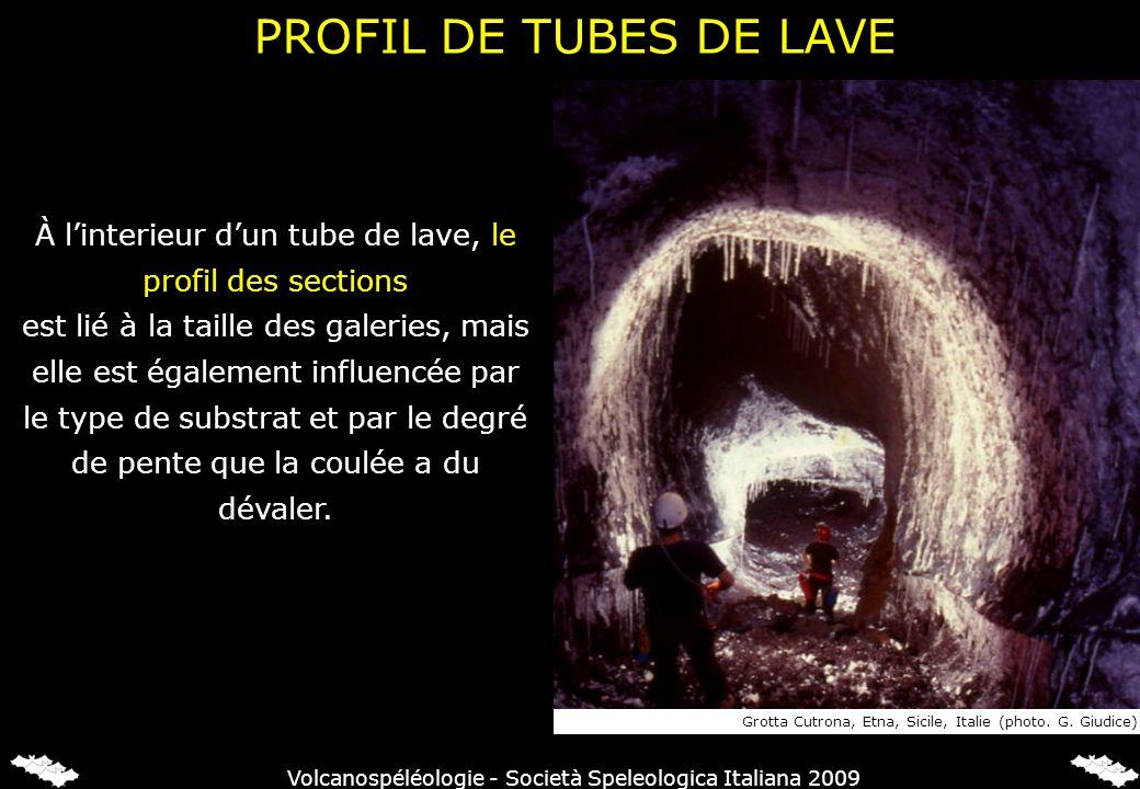 À linterieur dun tube de lave, le profil des sections est lié à la taille des galeries, mais elle est également influencée par le type de substrat et par le degré de pente que la coulée a du dévaler.