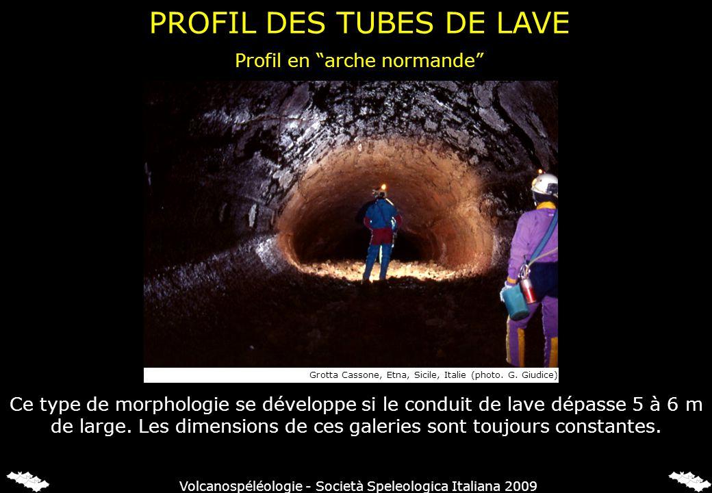 Profil en arche normande Ce type de morphologie se développe si le conduit de lave dépasse 5 à 6 m de large.