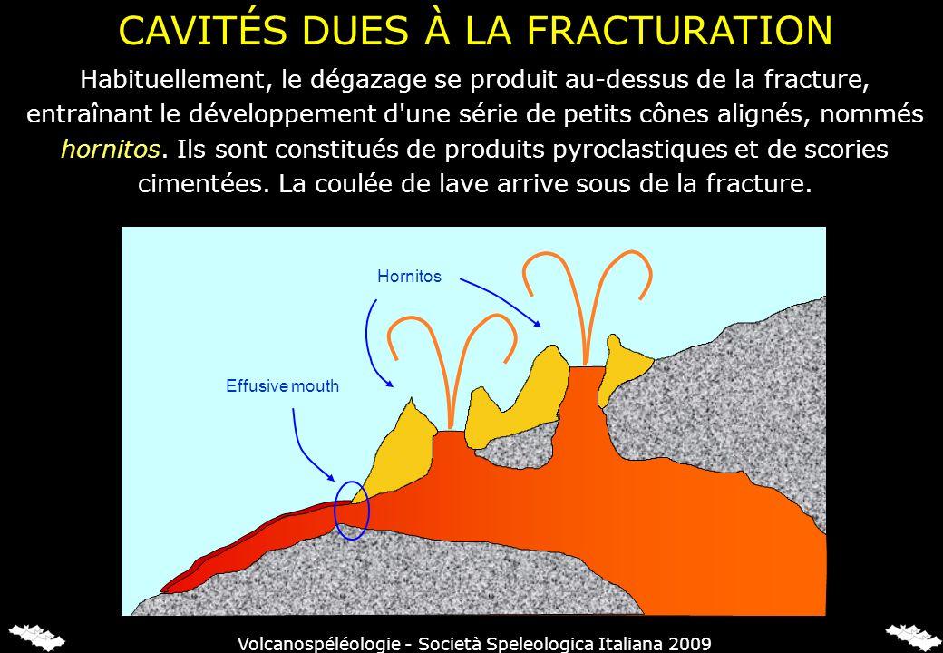 Habituellement, le dégazage se produit au-dessus de la fracture, entraînant le développement d'une série de petits cônes alignés, nommés hornitos. Ils
