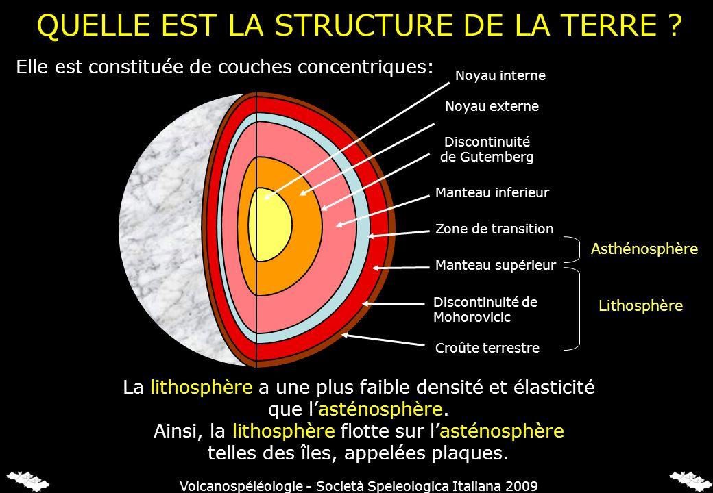 QUELLE EST LA STRUCTURE DE LA TERRE ? Elle est constituée de couches concentriques: La lithosphère a une plus faible densité et élasticité que lasténo