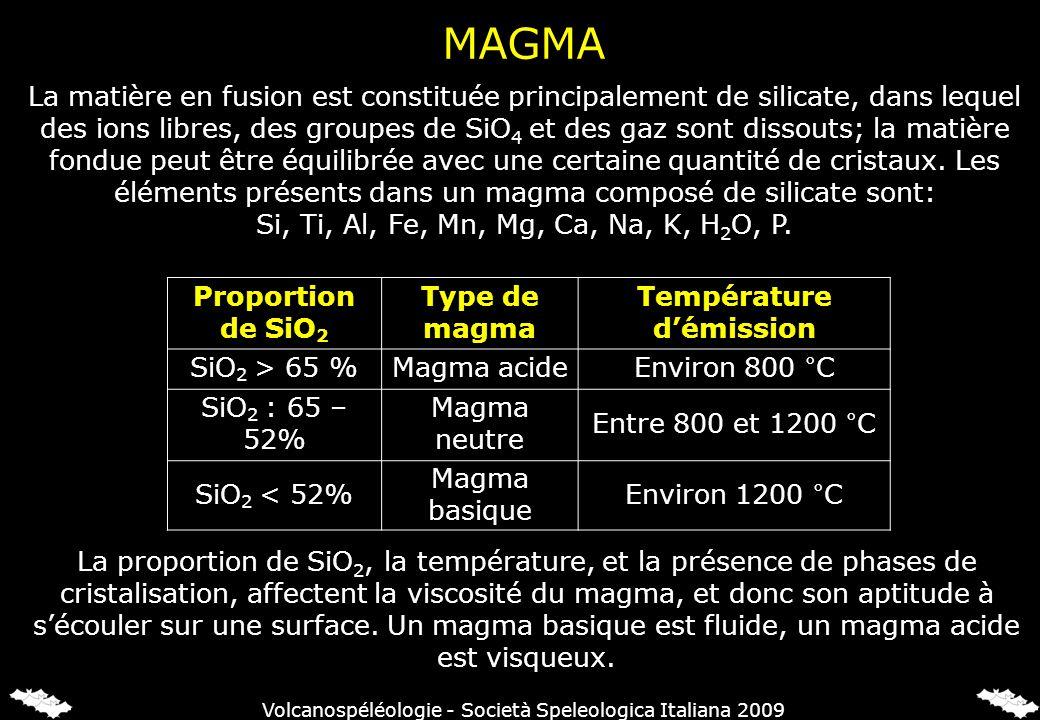 MAGMA La matière en fusion est constituée principalement de silicate, dans lequel des ions libres, des groupes de SiO 4 et des gaz sont dissouts; la m