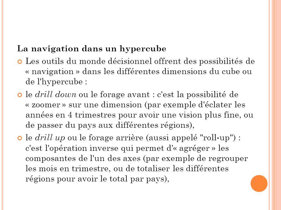 La navigation dans un hypercube Les outils du monde décisionnel offrent des possibilités de « navigation » dans les différentes dimensions du cube ou
