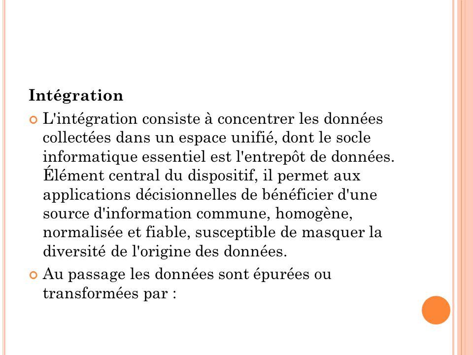 Intégration L'intégration consiste à concentrer les données collectées dans un espace unifié, dont le socle informatique essentiel est l'entrepôt de d