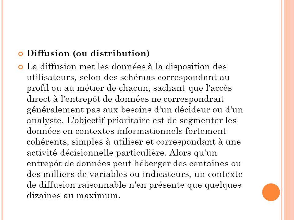Diffusion (ou distribution) La diffusion met les données à la disposition des utilisateurs, selon des schémas correspondant au profil ou au métier de