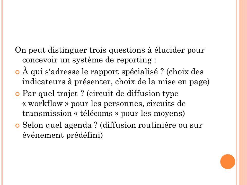 On peut distinguer trois questions à élucider pour concevoir un système de reporting : À qui s'adresse le rapport spécialisé ? (choix des indicateurs