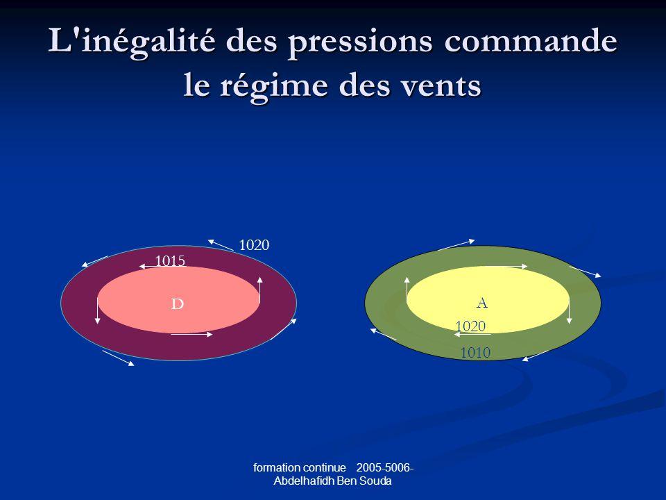 formation continue 2005-5006- Abdelhafidh Ben Souda L inégalité des pressions commande le régime des vents D A 1015 1020 1010