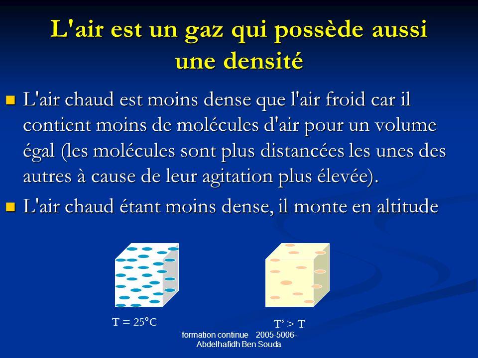 formation continue 2005-5006- Abdelhafidh Ben Souda L air est un gaz qui possède aussi une densité L air chaud est moins dense que l air froid car il contient moins de molécules d air pour un volume égal (les molécules sont plus distancées les unes des autres à cause de leur agitation plus élevée).