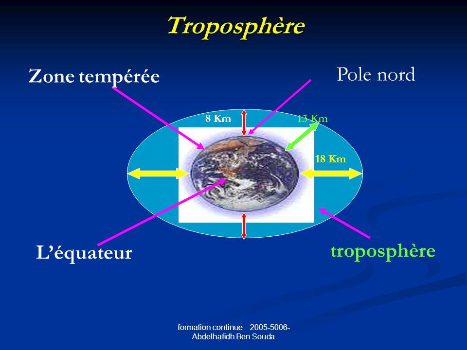 formation continue 2005-5006- Abdelhafidh Ben SoudaTroposphère 18 Km 13 Km8 Km troposphère Pole nord Léquateur Zone tempérée