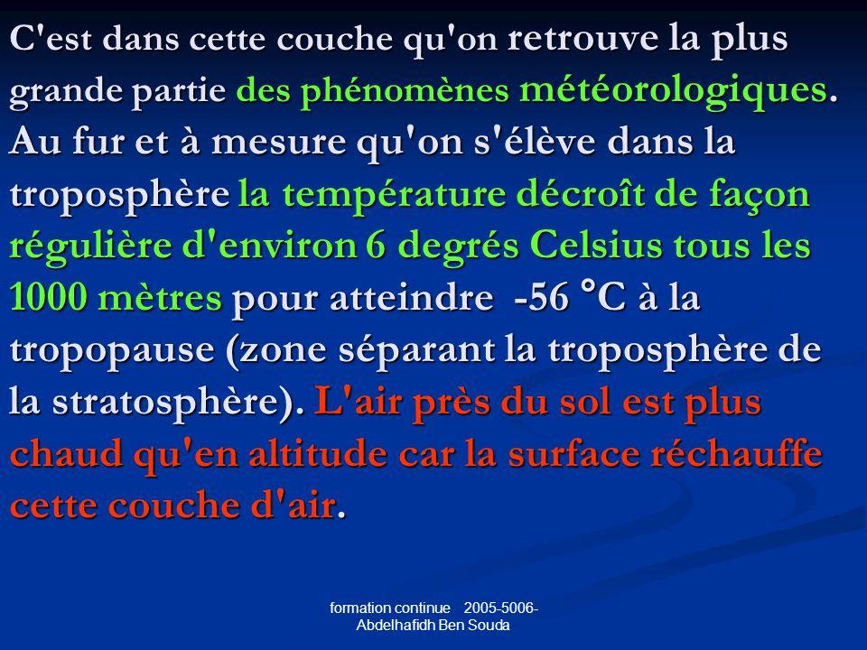 formation continue 2005-5006- Abdelhafidh Ben Souda C est dans cette couche qu on retrouve la plus grande partie des phénomènes météorologiques.