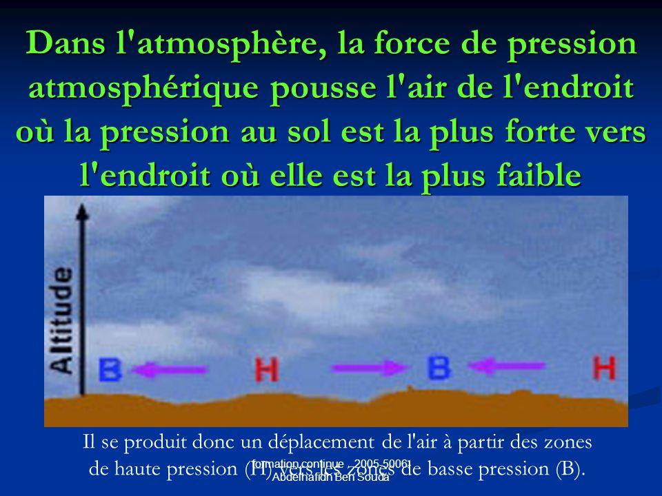 formation continue 2005-5006- Abdelhafidh Ben Souda Dans l atmosphère, la force de pression atmosphérique pousse l air de l endroit où la pression au sol est la plus forte vers l endroit où elle est la plus faible Il se produit donc un déplacement de l air à partir des zones de haute pression (H) vers les zones de basse pression (B).