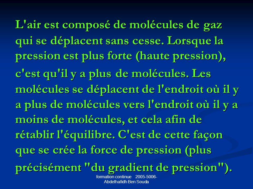 formation continue 2005-5006- Abdelhafidh Ben Souda L air est composé de molécules de gaz qui se déplacent sans cesse.