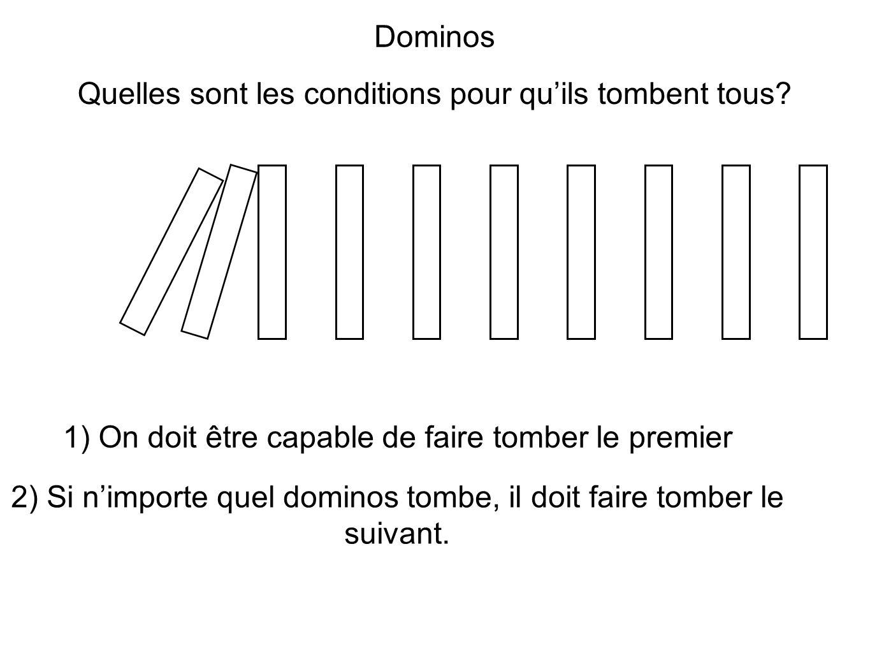 Dominos Quelles sont les conditions pour quils tombent tous.