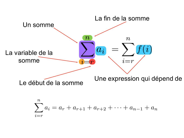 Un somme Le début de la somme La variable de la somme Une expression qui dépend de i La fin de la somme