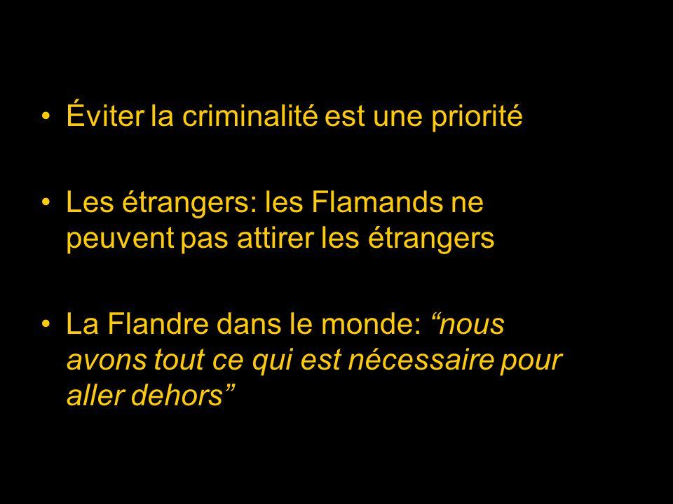 Éviter la criminalité est une priorité Les étrangers: les Flamands ne peuvent pas attirer les étrangers La Flandre dans le monde: nous avons tout ce qui est nécessaire pour aller dehors