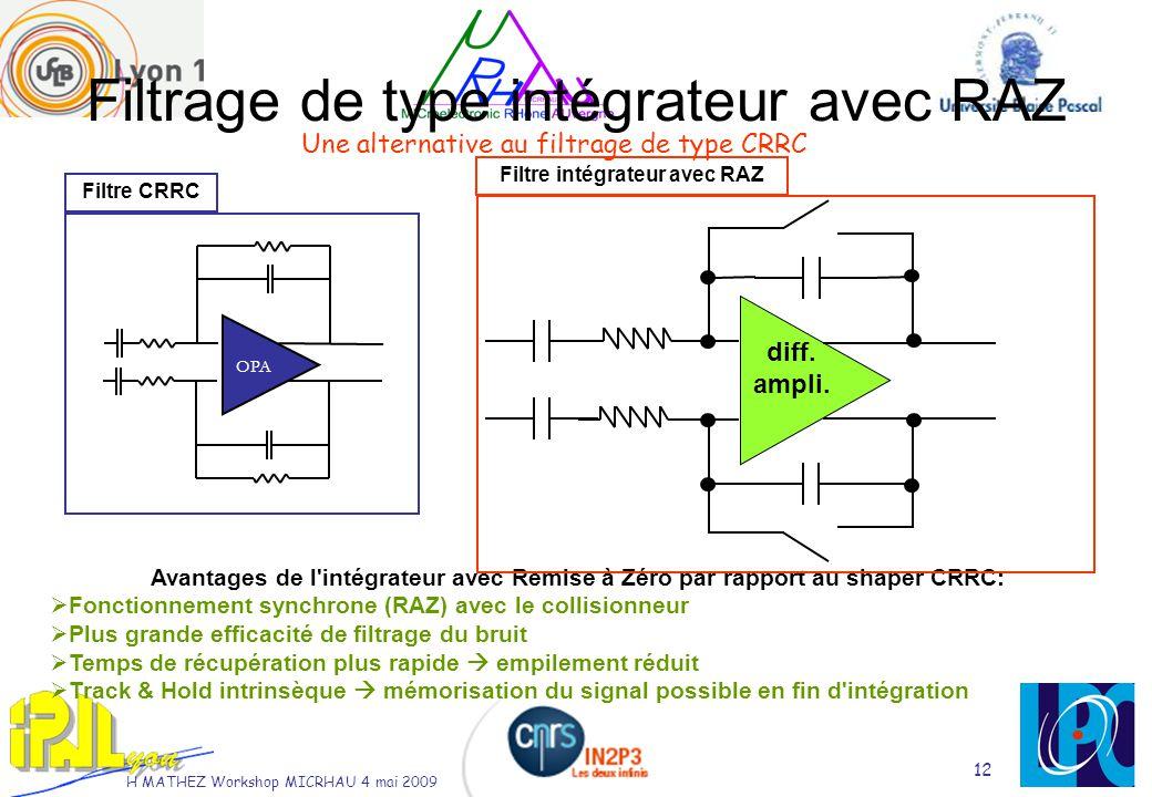 H MATHEZ Workshop MICRHAU 4 mai 2009 12 Filtrage de type intégrateur avec RAZ diff.