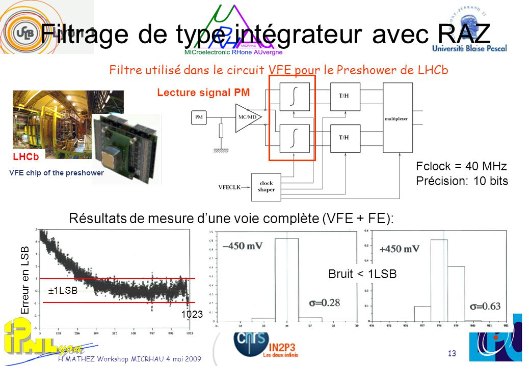 H MATHEZ Workshop MICRHAU 4 mai 2009 13 Filtrage de type intégrateur avec RAZ LHCb VFE chip of the preshower Filtre utilisé dans le circuit VFE pour le Preshower de LHCb 1LSB 1023 Erreur en LSB Résultats de mesure dune voie complète (VFE + FE): Bruit < 1LSB Fclock = 40 MHz Précision: 10 bits Lecture signal PM