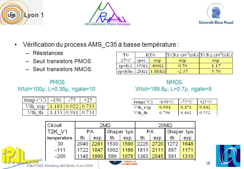 H MATHEZ Workshop MICRHAU 4 mai 2009 18 Vérification du process AMS_C35 à basse température : –Résistances –Seuil transistors PMOS –Seuil transistors NMOS PMOS Wtot=100μ, L=0.35μ, ngate=10 NMOS Wtot=199.8μ, L=0.7μ, ngate=9 T2K_V1