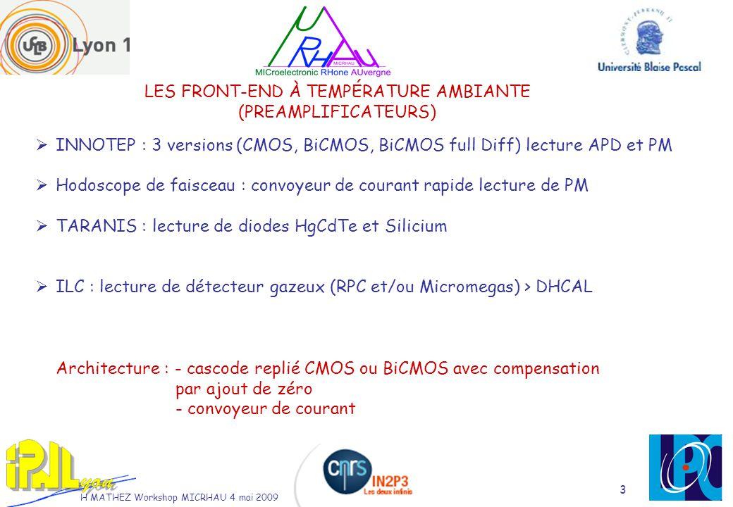 H MATHEZ Workshop MICRHAU 4 mai 2009 3 LES FRONT-END À TEMPÉRATURE AMBIANTE (PREAMPLIFICATEURS) INNOTEP : 3 versions (CMOS, BiCMOS, BiCMOS full Diff) lecture APD et PM Hodoscope de faisceau : convoyeur de courant rapide lecture de PM TARANIS : lecture de diodes HgCdTe et Silicium ILC : lecture de détecteur gazeux (RPC et/ou Micromegas) > DHCAL Architecture : - cascode replié CMOS ou BiCMOS avec compensation par ajout de zéro - convoyeur de courant