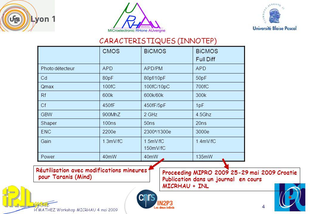 H MATHEZ Workshop MICRHAU 4 mai 2009 4 CARACTERISTIQUES (INNOTEP) CMOSBiCMOS Full Diff Photo détecteurAPDAPD/PMAPD Cd80pF80pf/10pF50pF Qmax100fC100fC/10pC700fC Rf600k600k/60k300k Cf450fF450fF/5pF1pF GBW900MhZ2 GHz4.5Ghz Shaper100ns50ns20ns ENC2200e2300 e /1300e3000e Gain1.3mV/fC1.5mV/fC 150mV/fC 1.4mV/fC Power40mW 135mW Proceeding MIPRO 2009 25-29 mai 2009 Croatie Publication dans un journal en cours MICRHAU + INL Réutilisation avec modifications mineures pour Taranis (Mind)