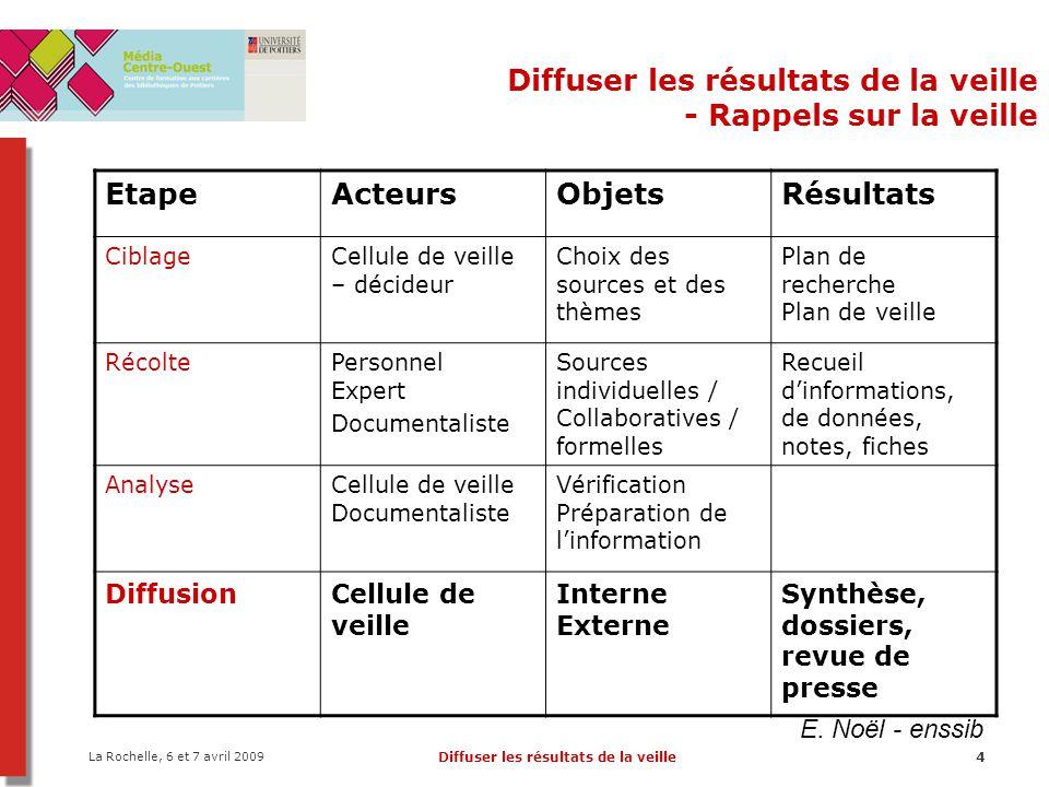 La Rochelle, 6 et 7 avril 2009 Diffuser les résultats de la veille4 Diffuser les résultats de la veille - Rappels sur la veille EtapeActeursObjetsRésu