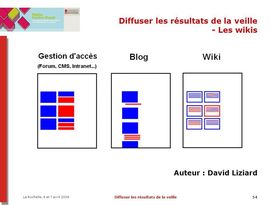 La Rochelle, 6 et 7 avril 2009 Diffuser les résultats de la veille54 Diffuser les résultats de la veille - Les wikis Auteur : David Liziard