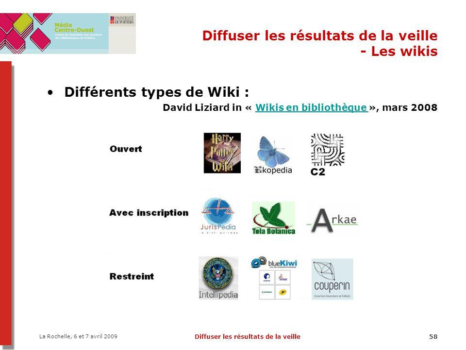 La Rochelle, 6 et 7 avril 2009 Diffuser les résultats de la veille58 Diffuser les résultats de la veille - Les wikis Différents types de Wiki : David