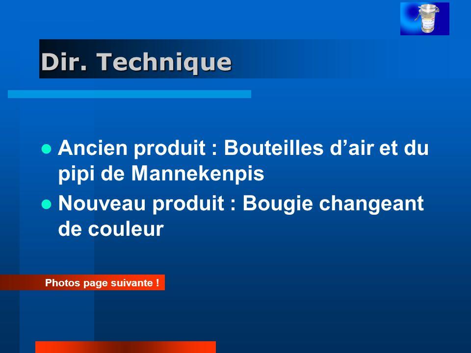 Dir. Technique Ancien produit : Bouteilles dair et du pipi de Mannekenpis Nouveau produit : Bougie changeant de couleur Photos page suivante !