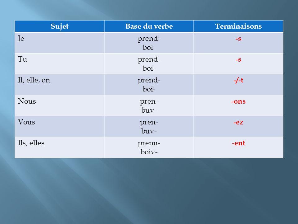 SujetBase du verbeTerminaisons Jeprend- boi- -s Tuprend- boi- -s Il, elle, onprend- boi- -/-t Nouspren- buv- -ons Vouspren- buv- -ez Ils, ellesprenn- boiv- -ent