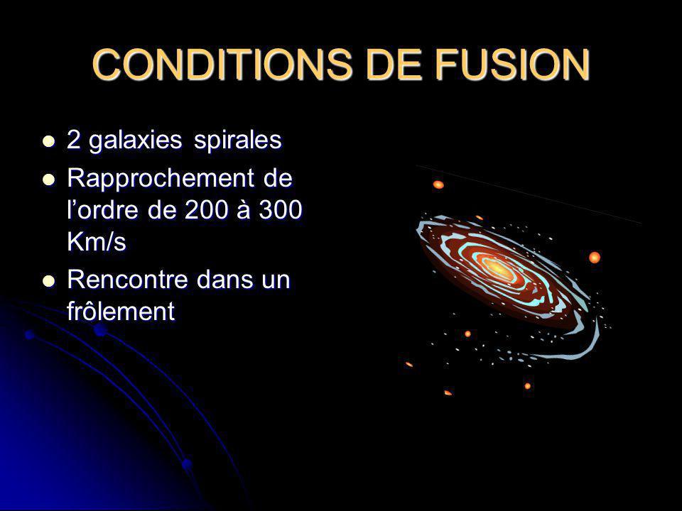 CONDITIONS DE FUSION 2 galaxies spirales 2 galaxies spirales Rapprochement de lordre de 200 à 300 Km/s Rapprochement de lordre de 200 à 300 Km/s Renco