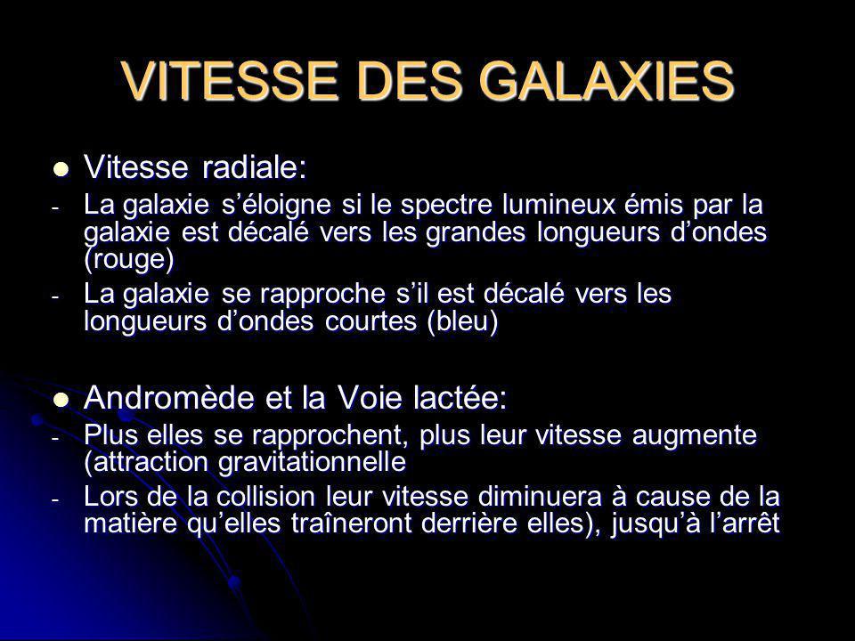VITESSE DES GALAXIES Vitesse radiale: Vitesse radiale: - La galaxie séloigne si le spectre lumineux émis par la galaxie est décalé vers les grandes lo