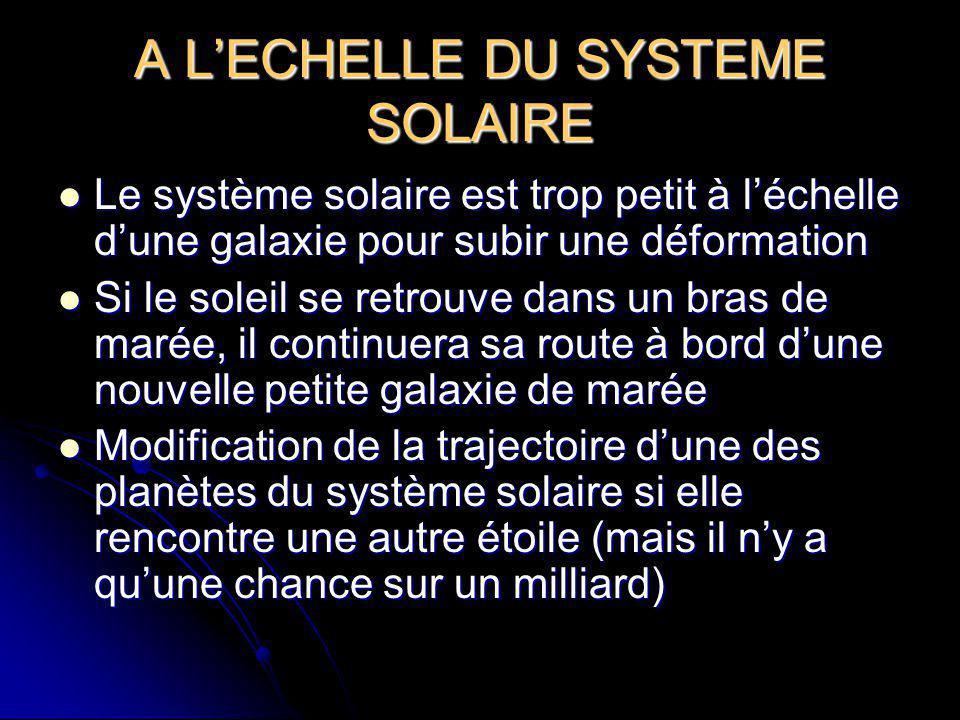 A LECHELLE DU SYSTEME SOLAIRE Le système solaire est trop petit à léchelle dune galaxie pour subir une déformation Le système solaire est trop petit à