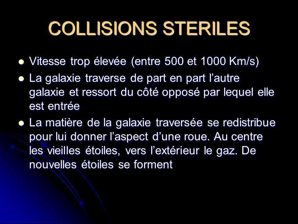COLLISIONS STERILES Vitesse trop élevée (entre 500 et 1000 Km/s) Vitesse trop élevée (entre 500 et 1000 Km/s) La galaxie traverse de part en part laut