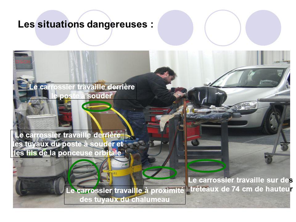 3 - Lévénement dangereux = événement susceptible de causer un dommage pour la santé