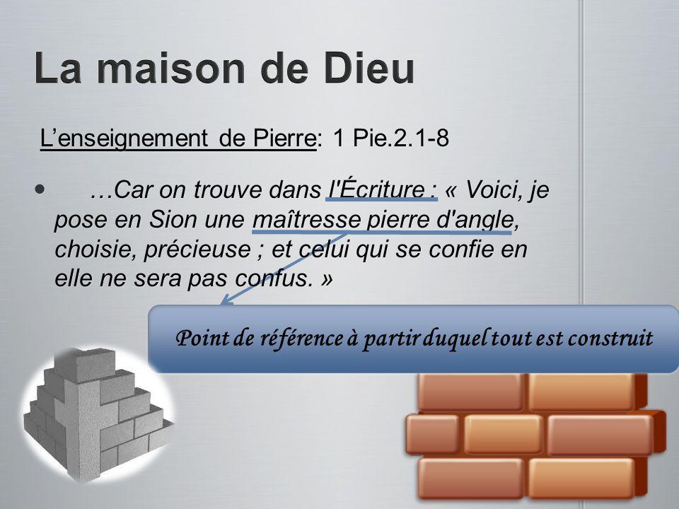 Lenseignement de Pierre: 1 Pie.2.1-8 Lenseignement de Pierre: 1 Pie.2.1-8 …Car on trouve dans l'Écriture : « Voici, je pose en Sion une maîtresse pier