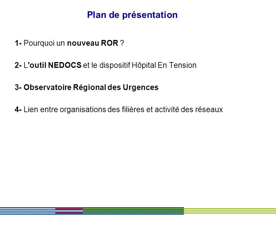 Plan de présentation 1- Pourquoi un nouveau ROR ? 2- L'outil NEDOCS et le dispositif Hôpital En Tension 3- Observatoire Régional des Urgences 4- Lien